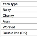 Yarn Weight Chart (or 'how many WPI is that?')